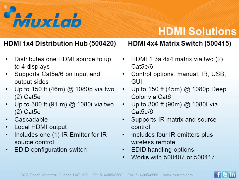 HDMI 1x4 Distribution Hub (500420)