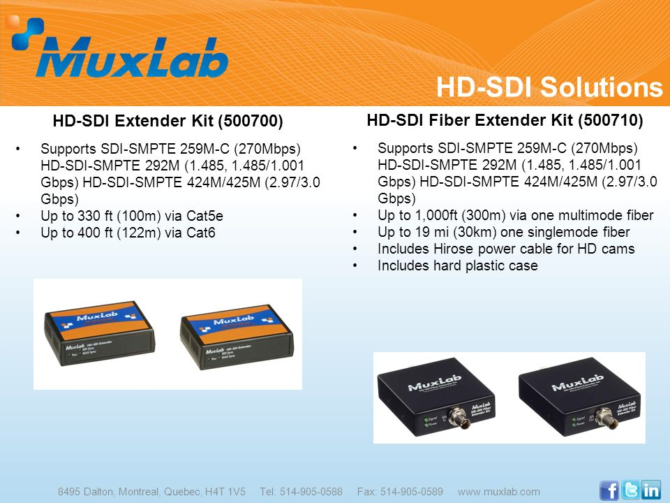 HD-SDI Fiber Extender Kit (500710)