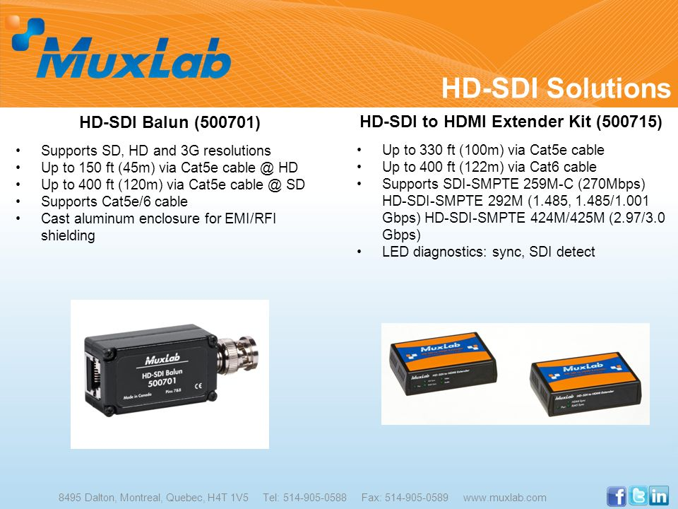 HD-SDI to HDMI Extender Kit (500715)