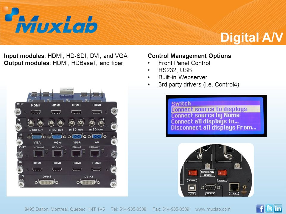 Digital A/V Input modules: HDMI, HD-SDI, DVI, and VGA