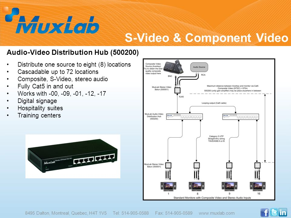 Audio-Video Distribution Hub (500200)