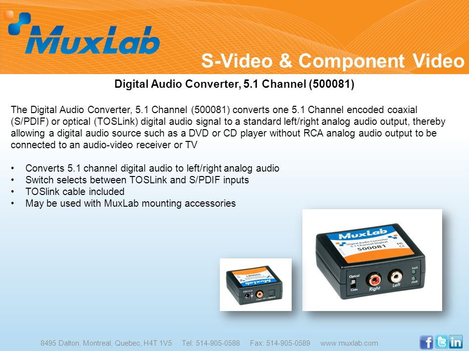 Digital Audio Converter, 5.1 Channel (500081)