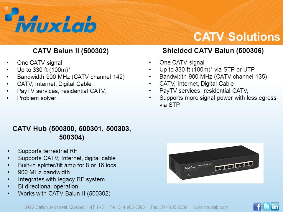 CATV Solutions CATV Balun II (500302) Shielded CATV Balun (500306)