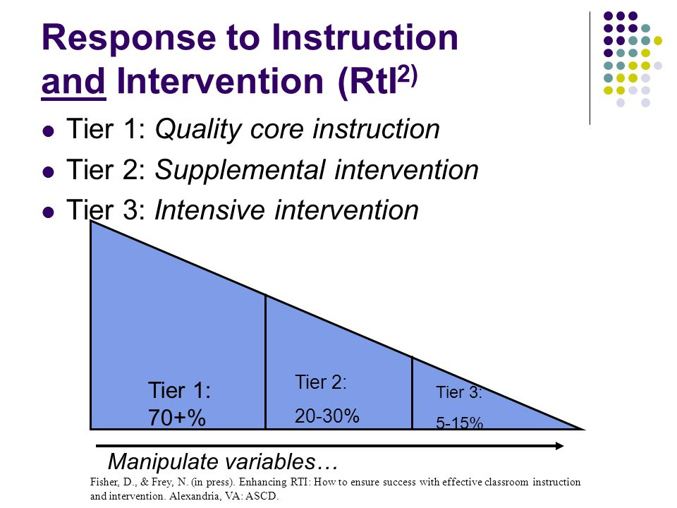 Response to Instruction and Intervention (RtI2)