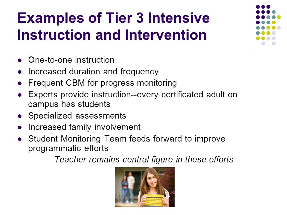 Examples of Tier 3 Intensive Instruction and Intervention