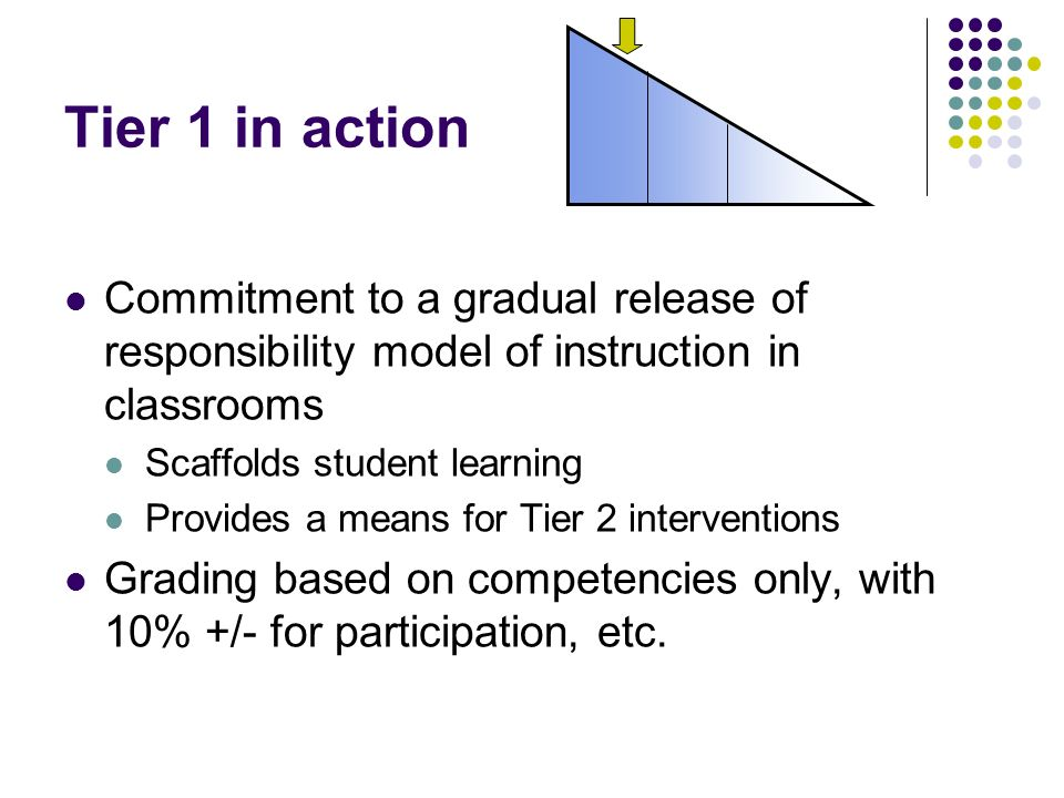 Tier 1 in action Commitment to a gradual release of responsibility model of instruction in classrooms.