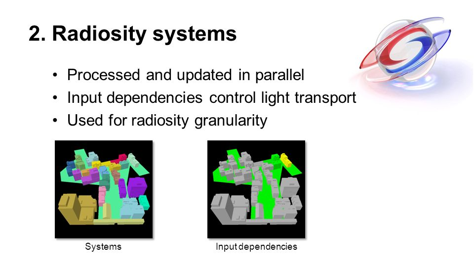 2. Radiosity systems Processed and updated in parallel