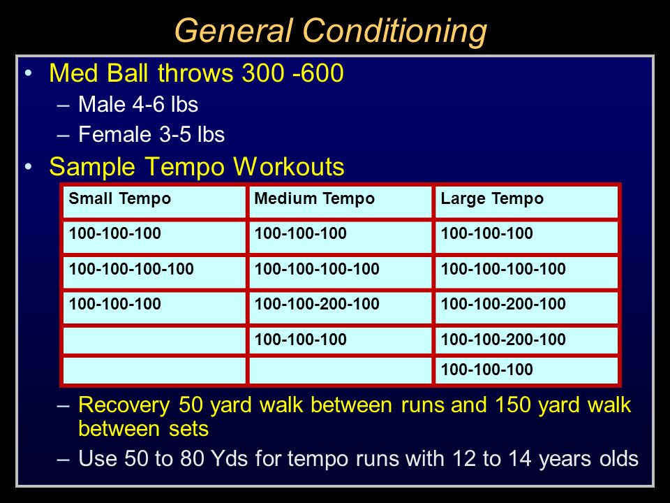 General Conditioning Med Ball throws 300 -600 Sample Tempo Workouts