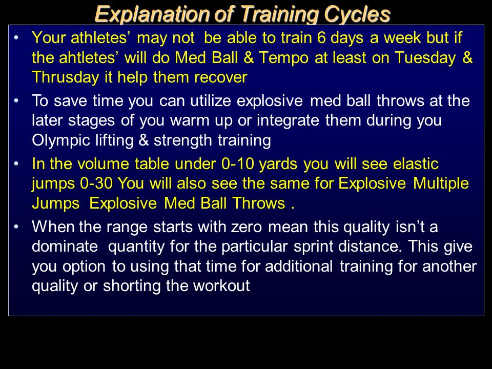 Explanation of Training Cycles