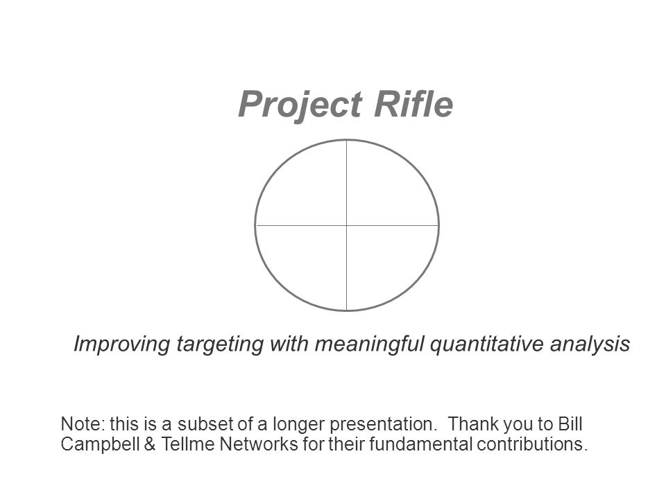 Project Rifle Improving targeting with meaningful quantitative analysis.