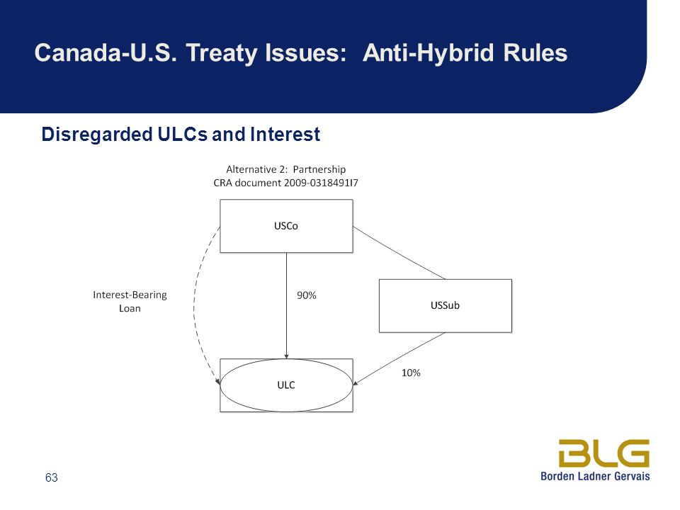 Canada-U.S. Treaty Issues: Anti-Hybrid Rules