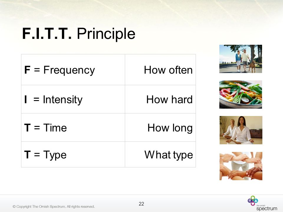 F.I.T.T. Principle F = Frequency How often I = Intensity How hard