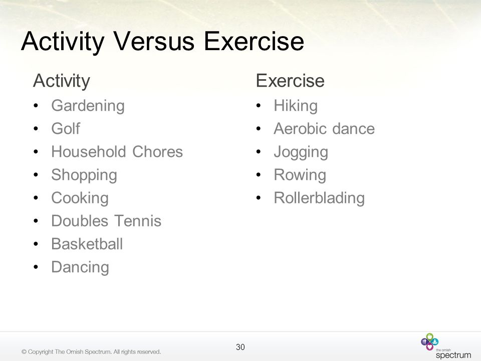 Activity Versus Exercise
