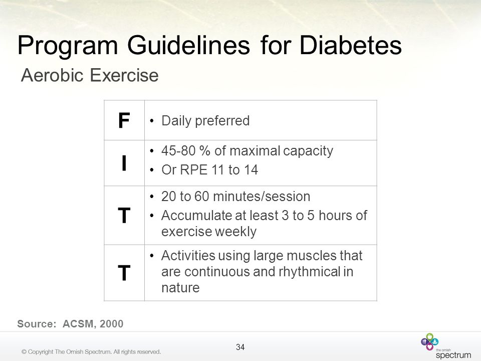 Program Guidelines for Diabetes
