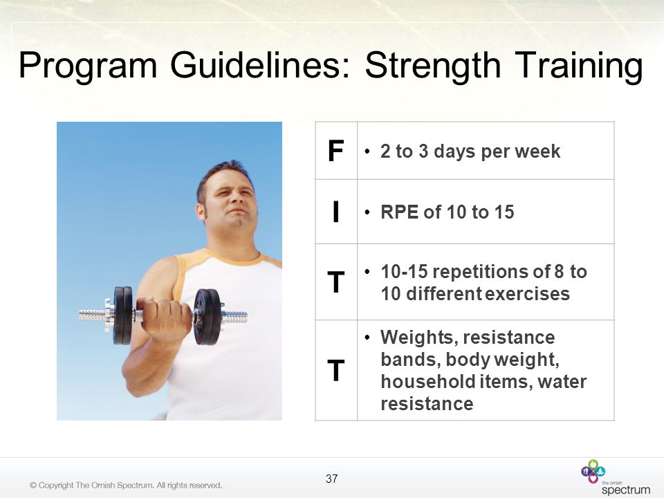 Program Guidelines: Strength Training