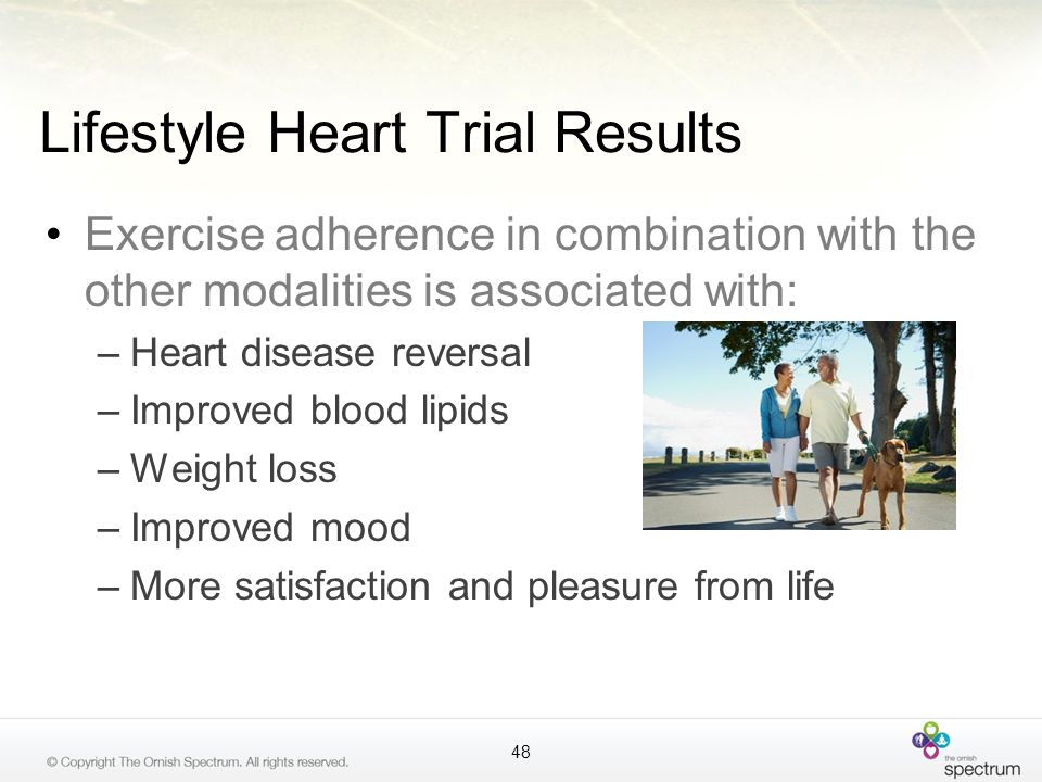 Lifestyle Heart Trial Results