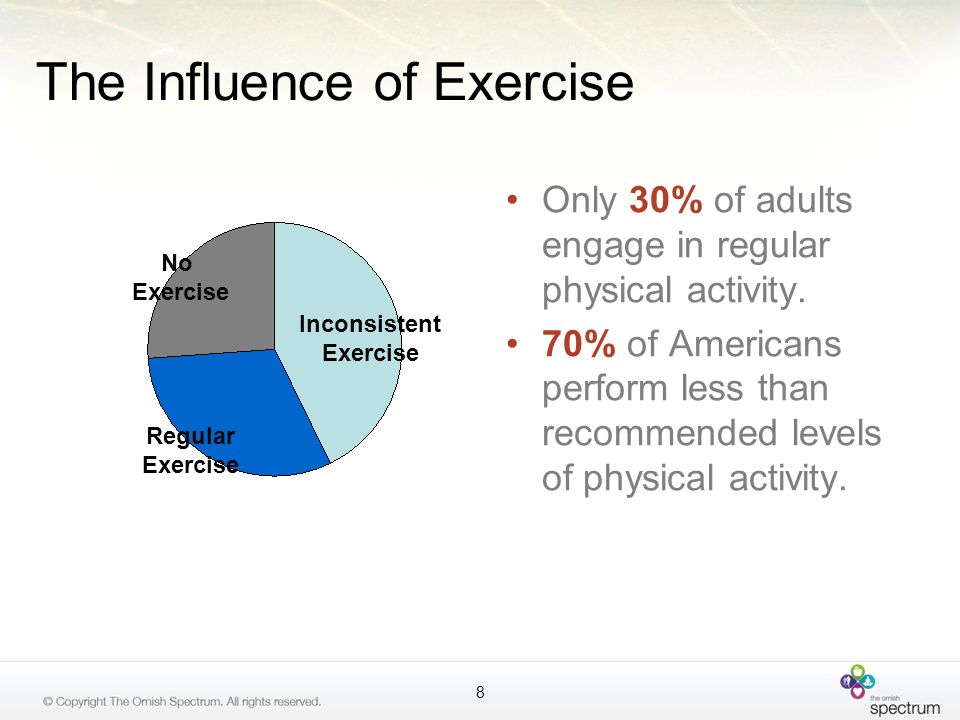 The Influence of Exercise