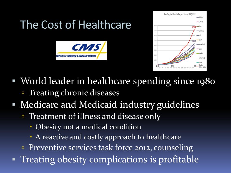 The Cost of Healthcare World leader in healthcare spending since 1980
