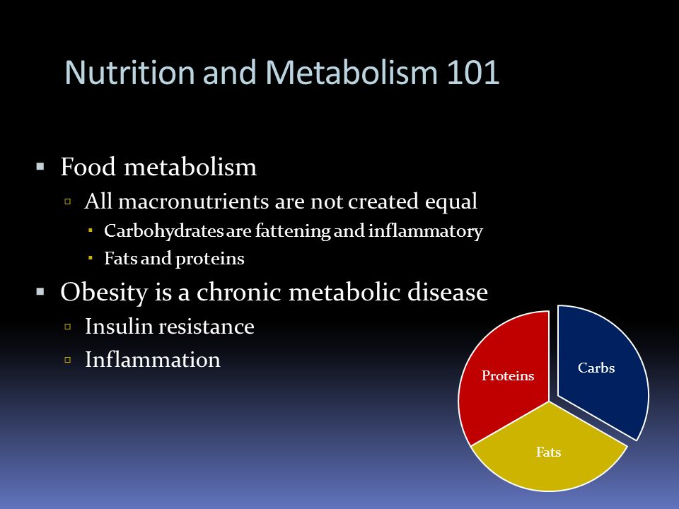 Nutrition and Metabolism 101