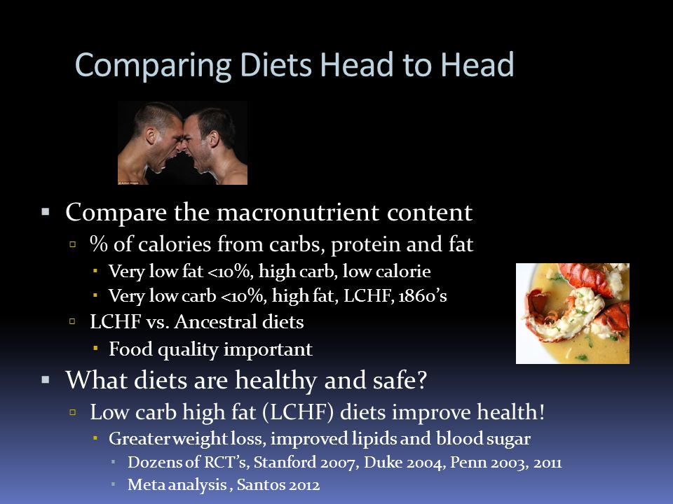 Comparing Diets Head to Head