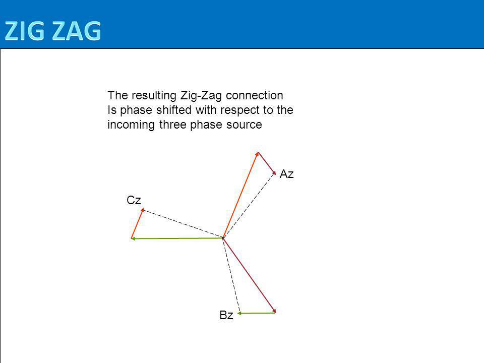 The resulting Zig-Zag connection