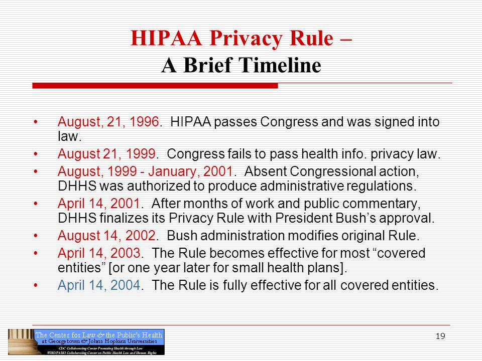 HIPAA Privacy Rule – A Brief Timeline