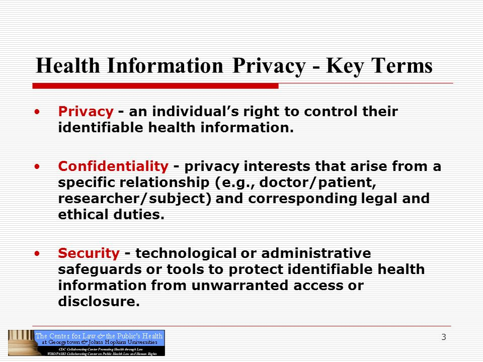 Health Information Privacy - Key Terms