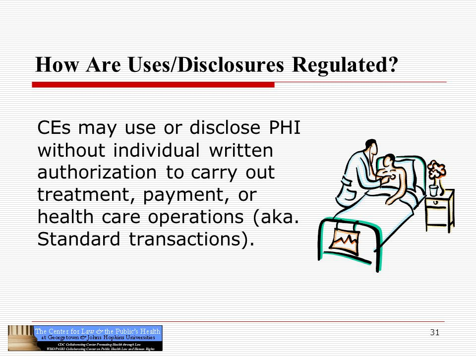 How Are Uses/Disclosures Regulated