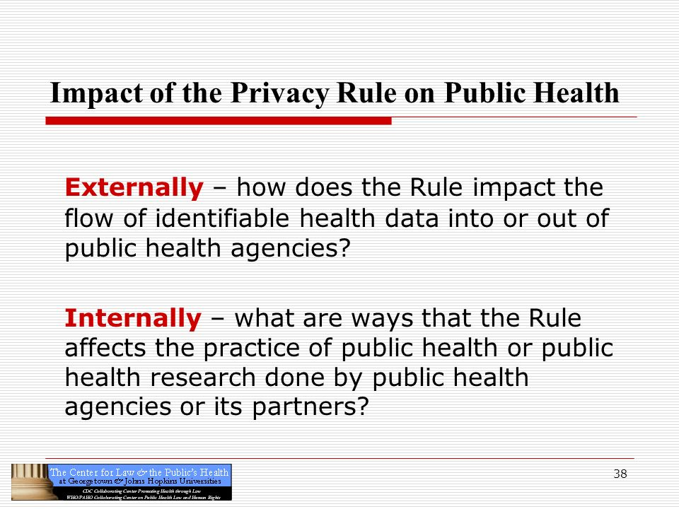 Impact of the Privacy Rule on Public Health