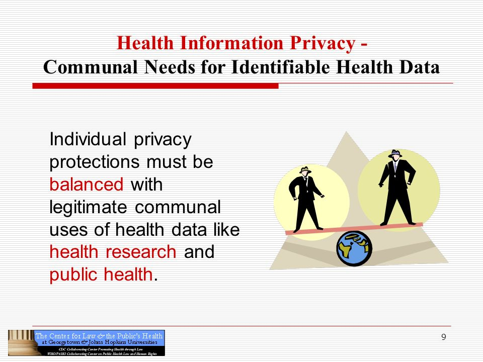 Health Information Privacy - Communal Needs for Identifiable Health Data