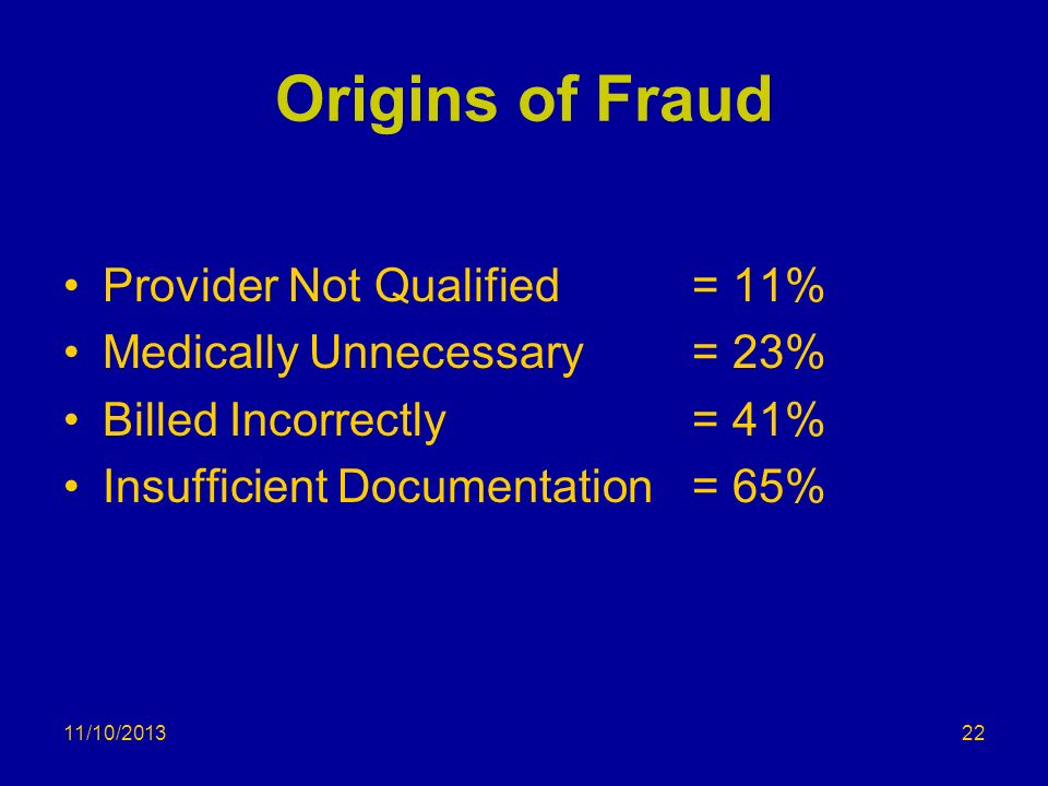 Origins of Fraud Provider Not Qualified = 11%