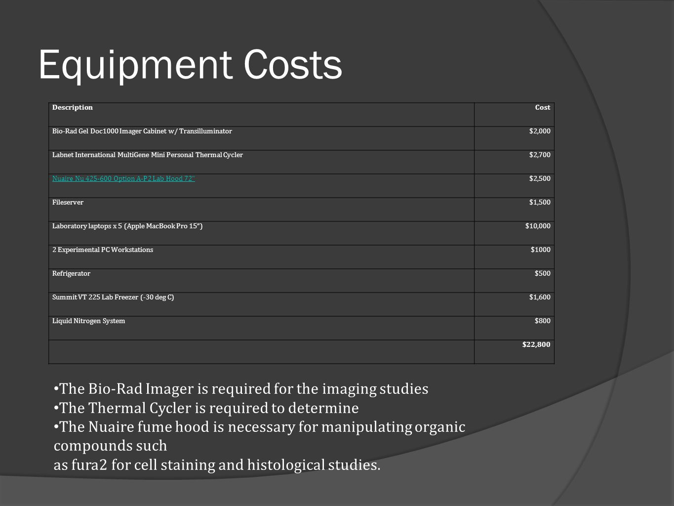 Equipment Costs The Bio-Rad Imager is required for the imaging studies