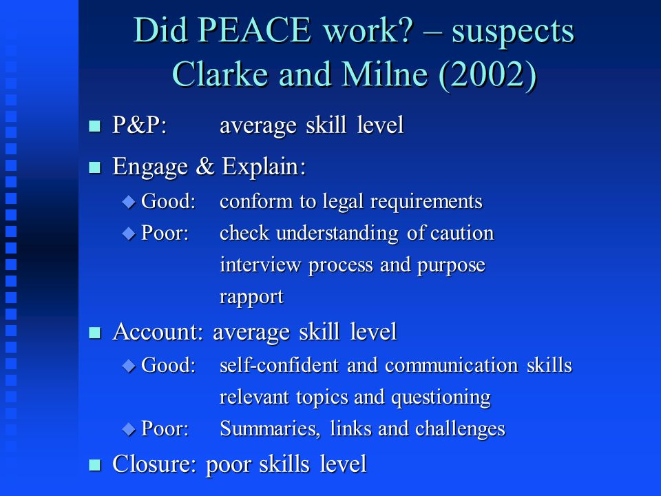 Did PEACE work – suspects Clarke and Milne (2002)