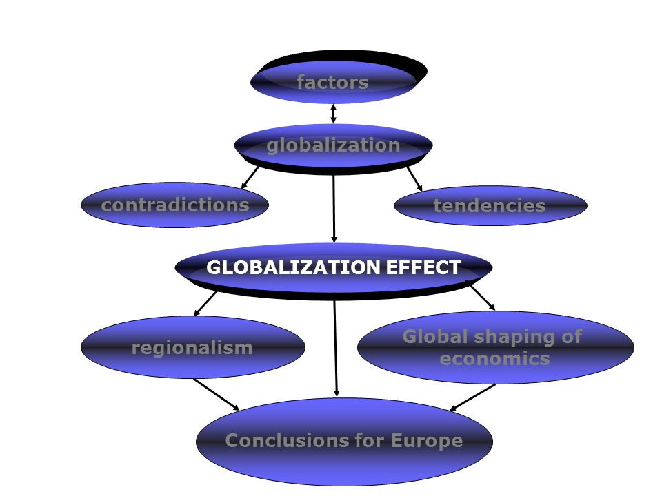 Conclusions for Europe