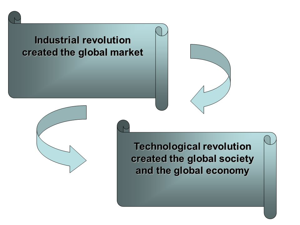 Industrial revolution created the global market