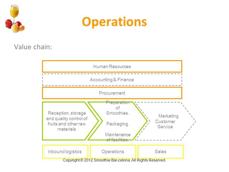 Operations Value chain: