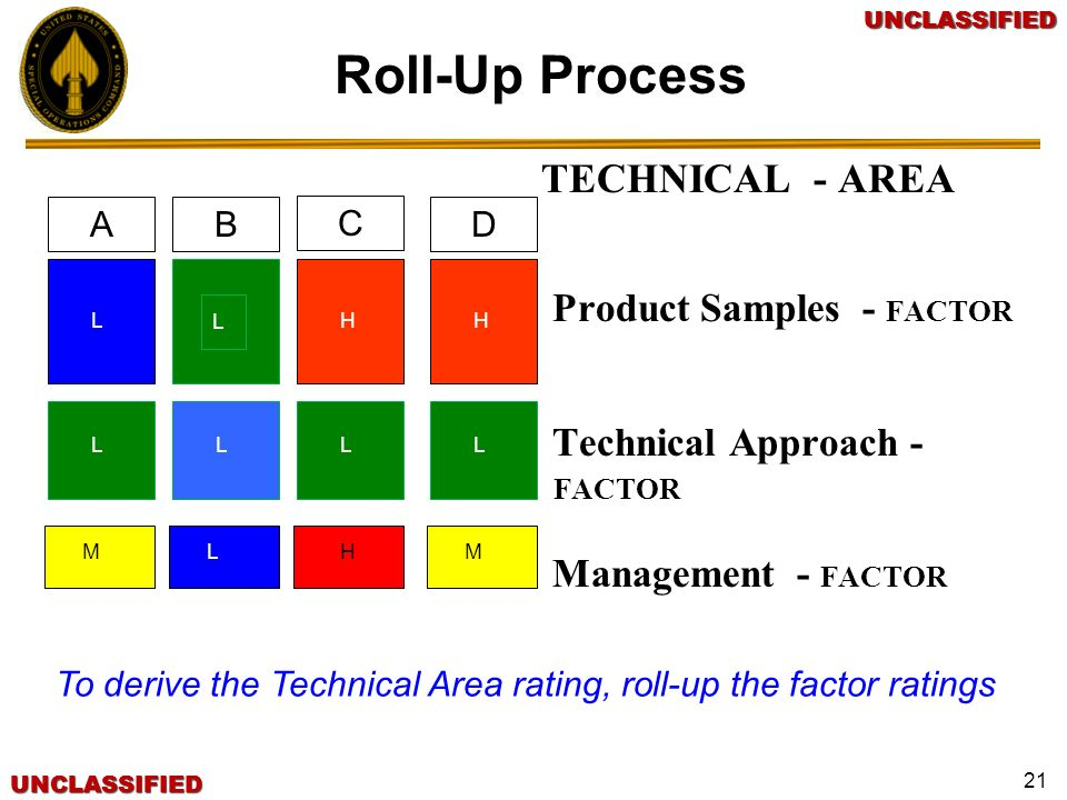 Roll-Up Process TECHNICAL - AREA Product Samples - FACTOR
