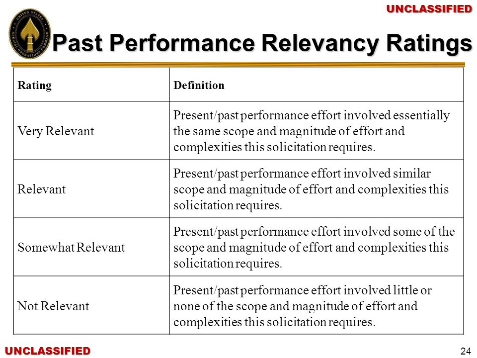 Past Performance Relevancy Ratings