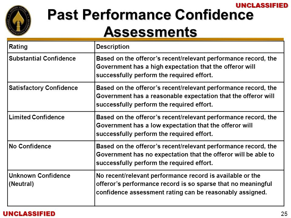 Past Performance Confidence Assessments
