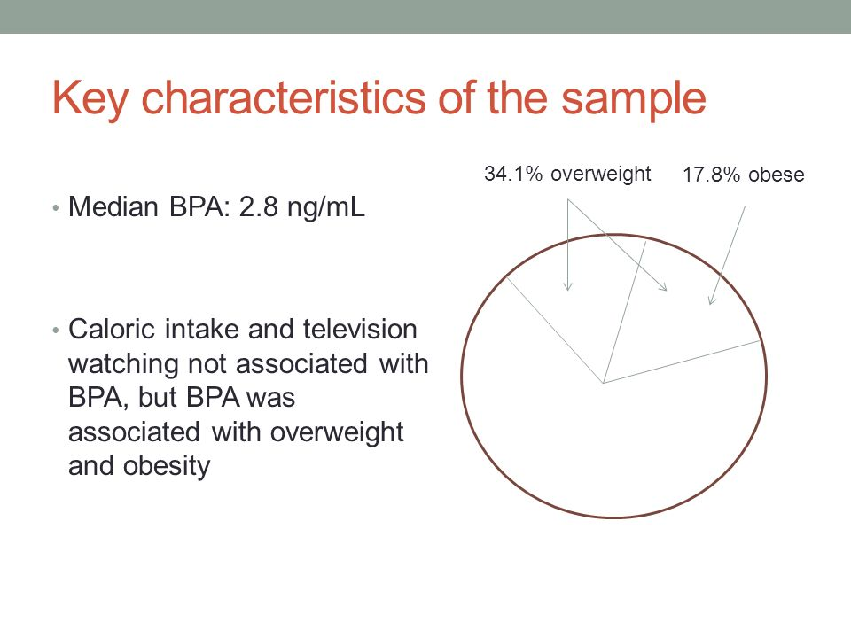 Key characteristics of the sample