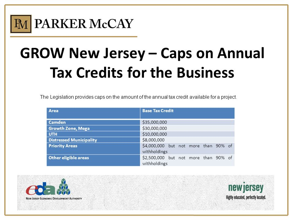 GROW New Jersey – Caps on Annual Tax Credits for the Business