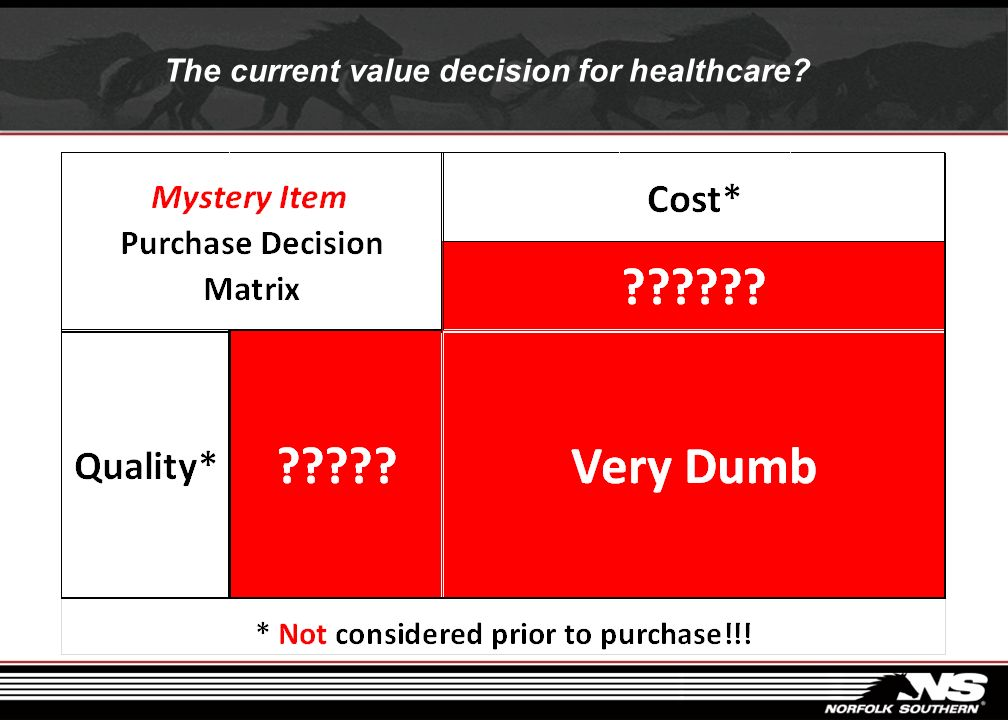 The current value decision for healthcare