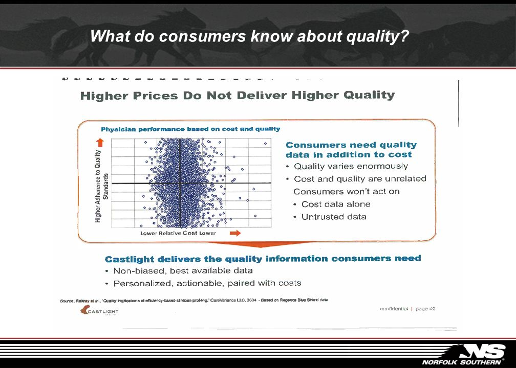 What do consumers know about quality
