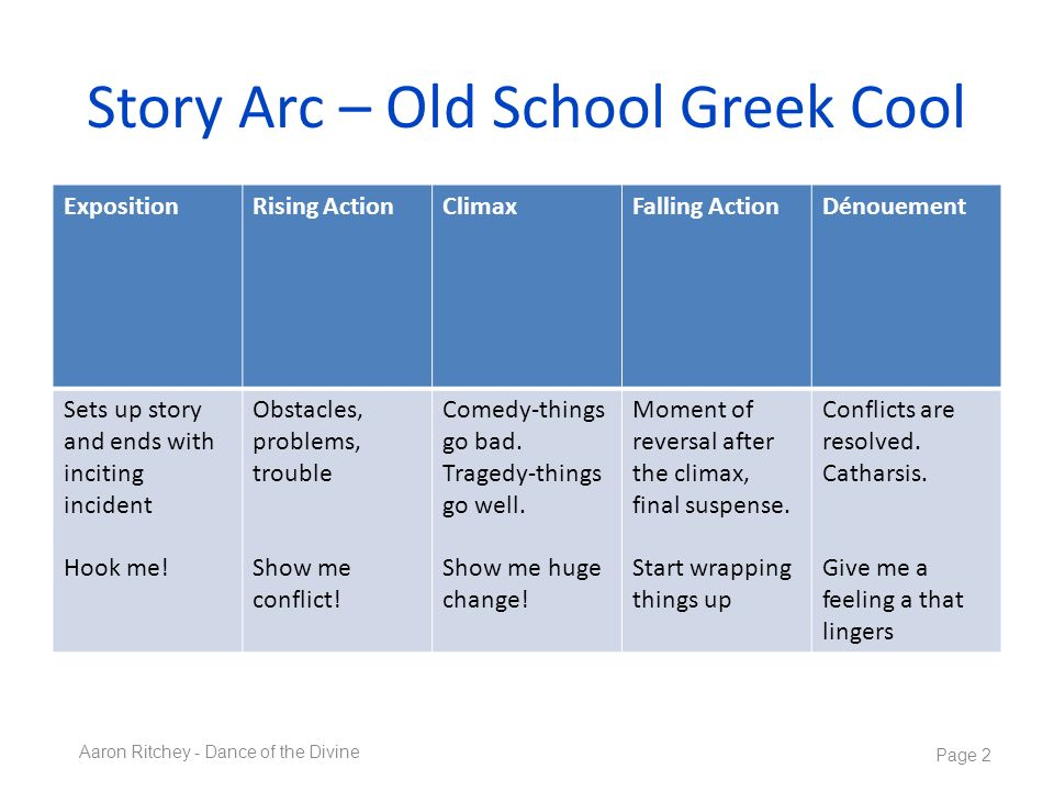 Story Arc – Old School Greek Cool