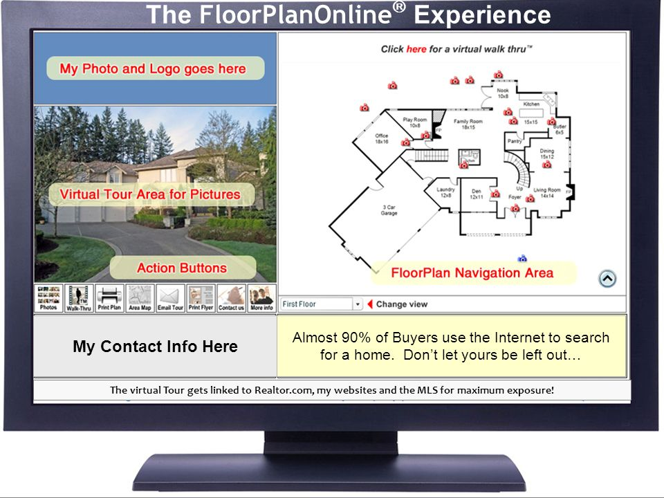 The FloorPlanOnline Experience