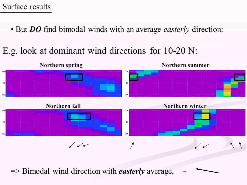E.g. look at dominant wind directions for N: