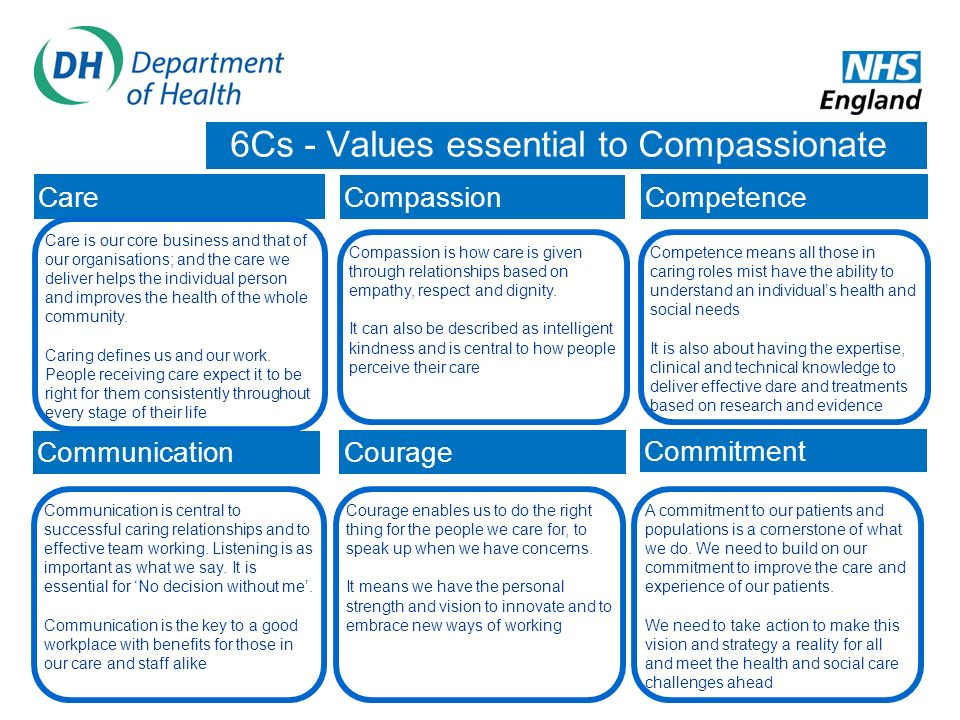 6cs of nursing personal statement