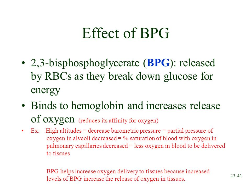 Effect of BPG 2,3-bisphosphoglycerate (BPG): released by RBCs as they break down glucose for energy.