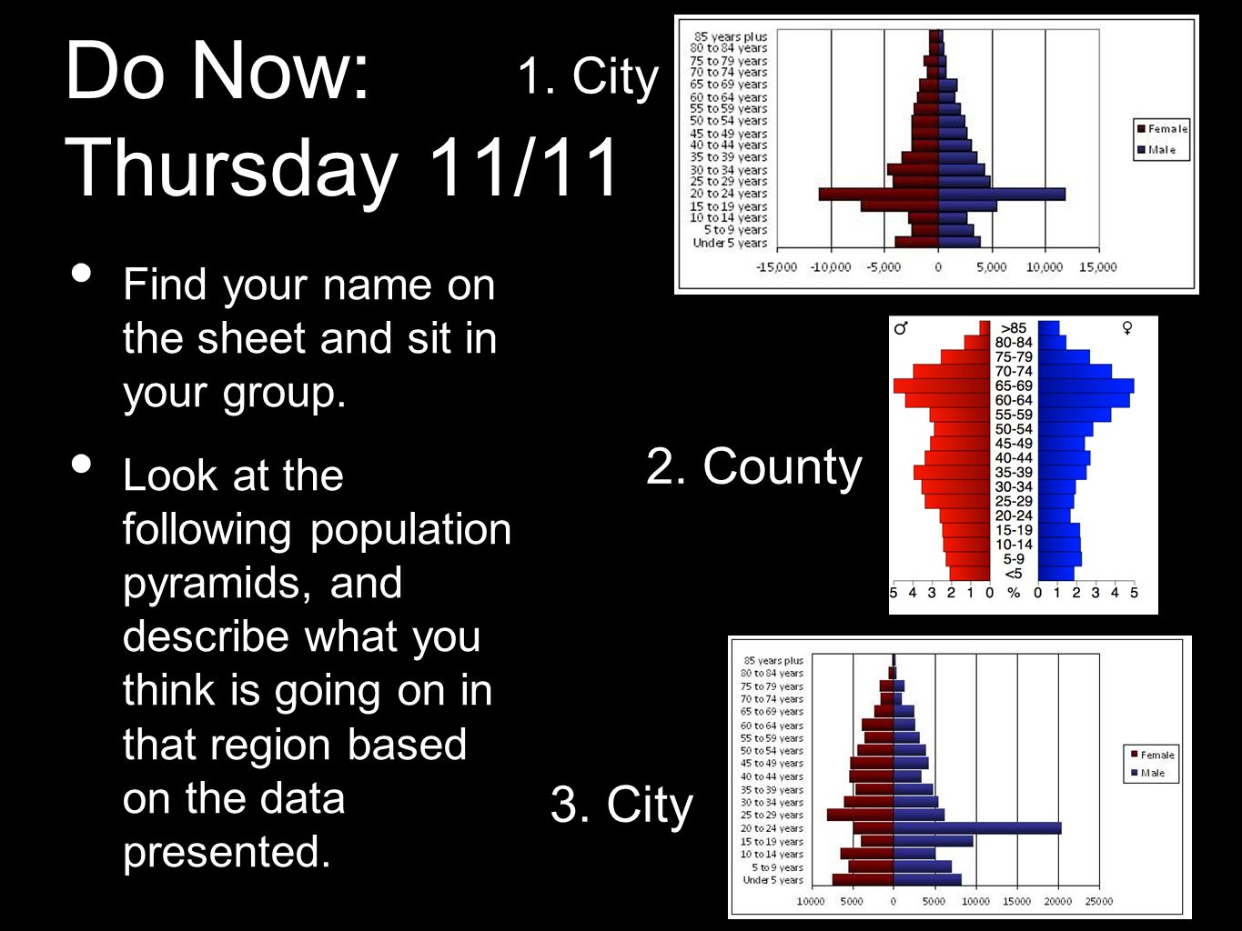 Do Now: Thursday 11/11 1. City 2. County 3. City