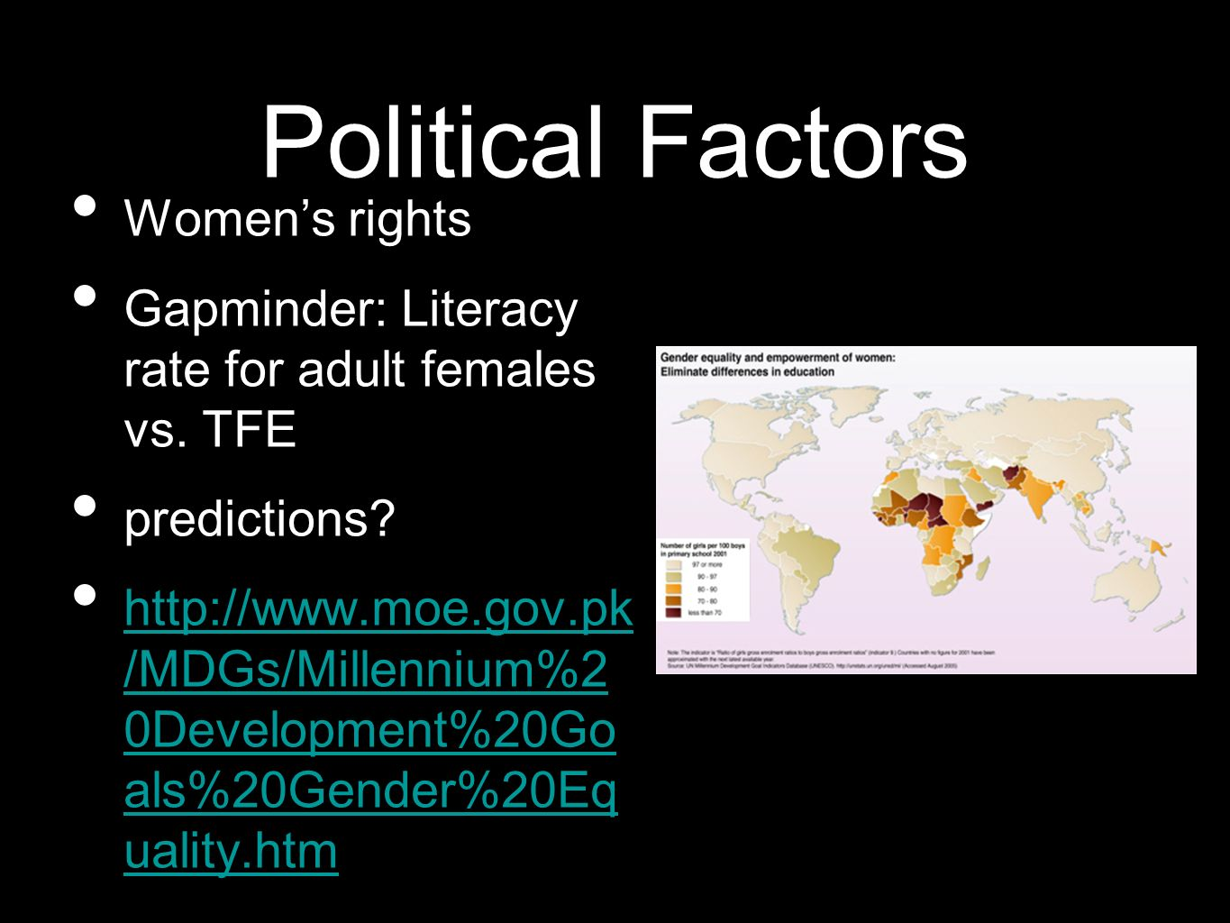 Political Factors Women's rights